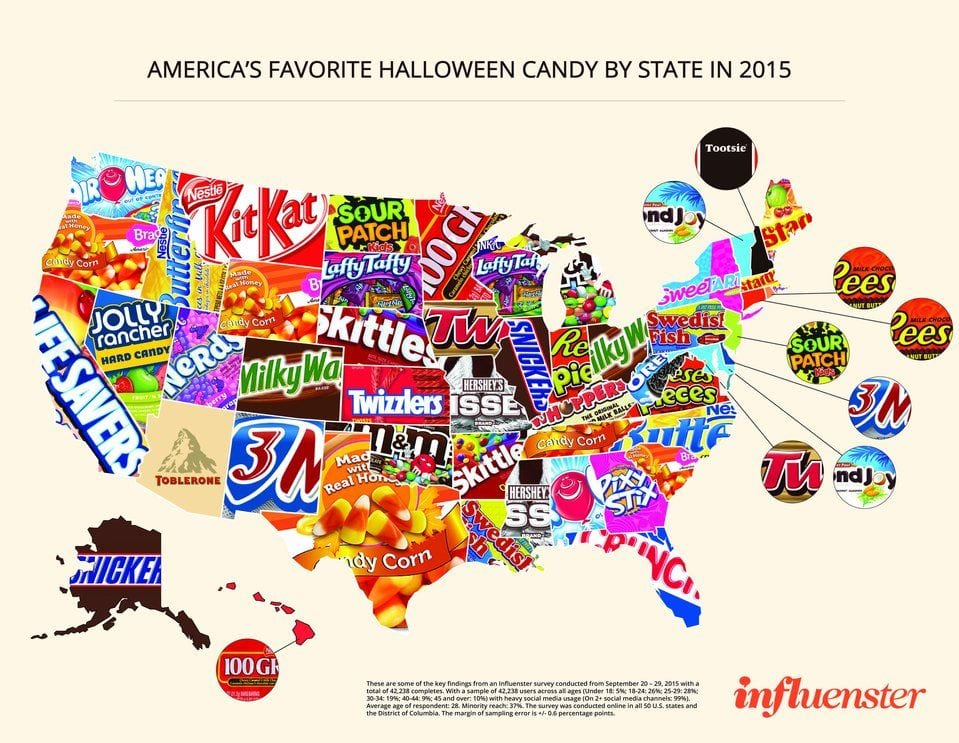Candy State by State